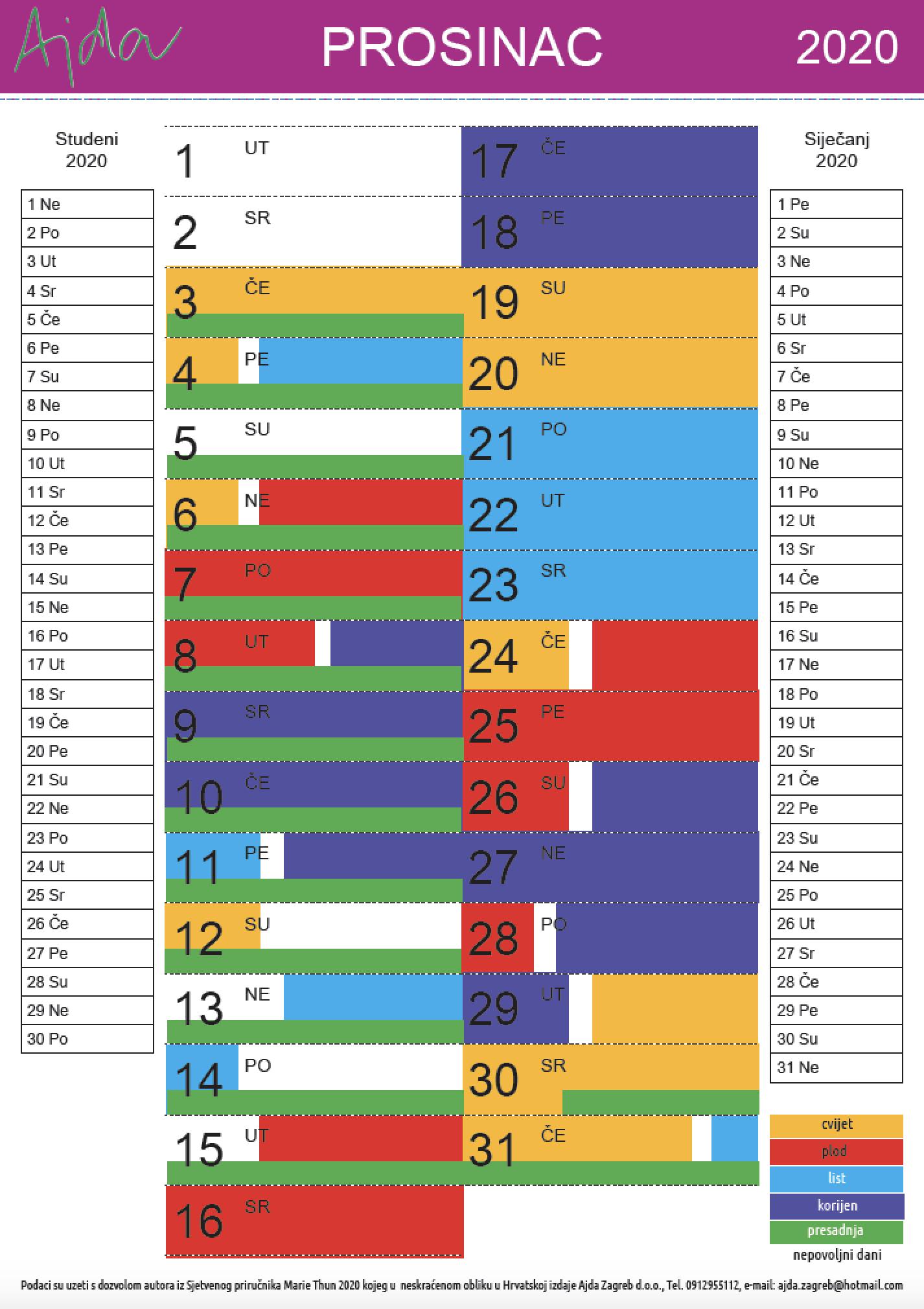 Sjetveni Kalendar Skraceni Sjetveni Prirucnik 2018 Kalendar Za Poljoprivrednike Vrtlare I Pcelare Maria Thun Izdavacka Kuca Ajda Zagreb D O O